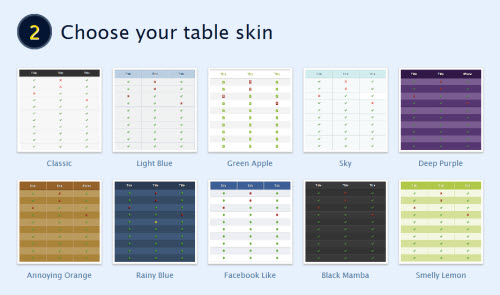 How to create html comparison tables in minutes for Table css template