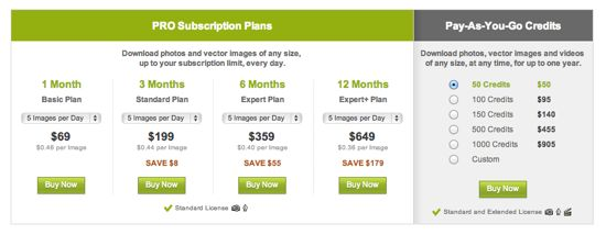 depositphotos pricing plans